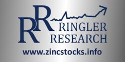 zincstocks250x125