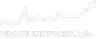 uraniumstocks.info